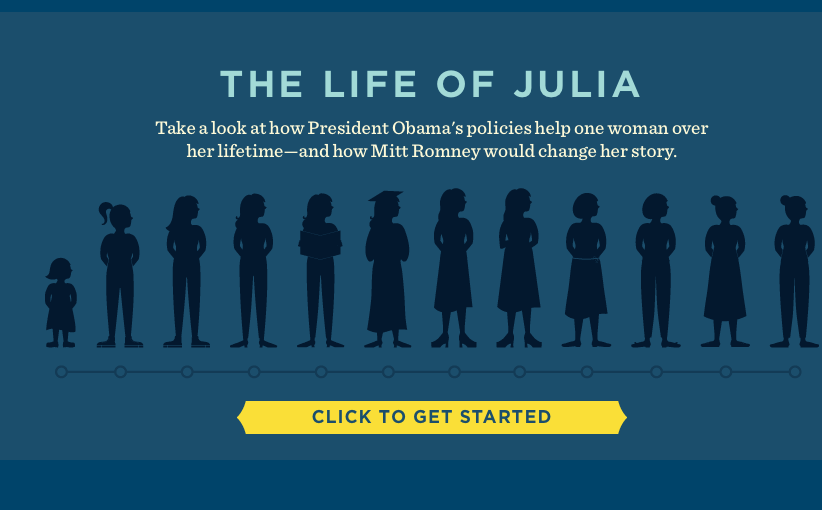 Is the idiocy of The Life of Julia really going to be bought by America?