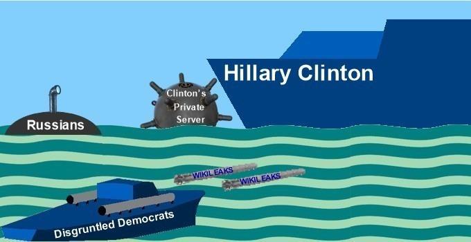 Democrats – Not Russians – Sunk Clinton