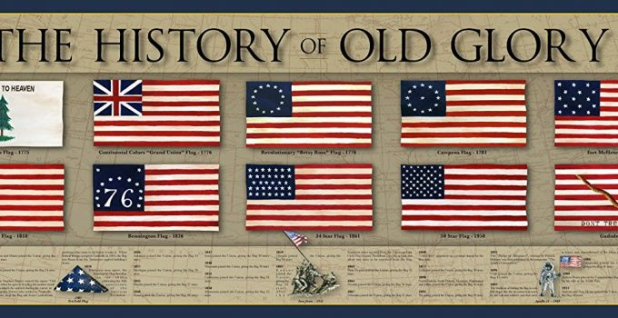 Flag Day and Open Thread