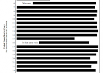 Release The Un-Redacted Report NOW